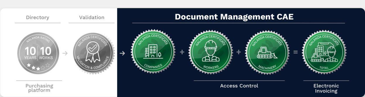 Document Management CAE gris