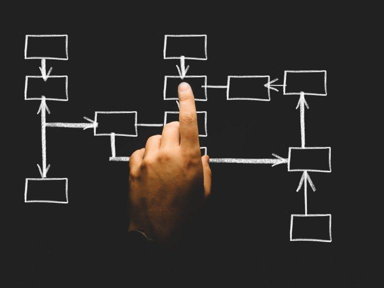 Las 5 gestiones que más tiempo roban a tu departamento de administración