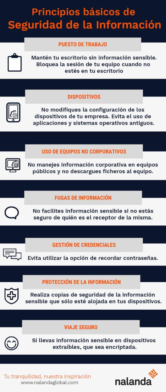 Infografía con recomendaciones para garantizar la seguridad en la empresa